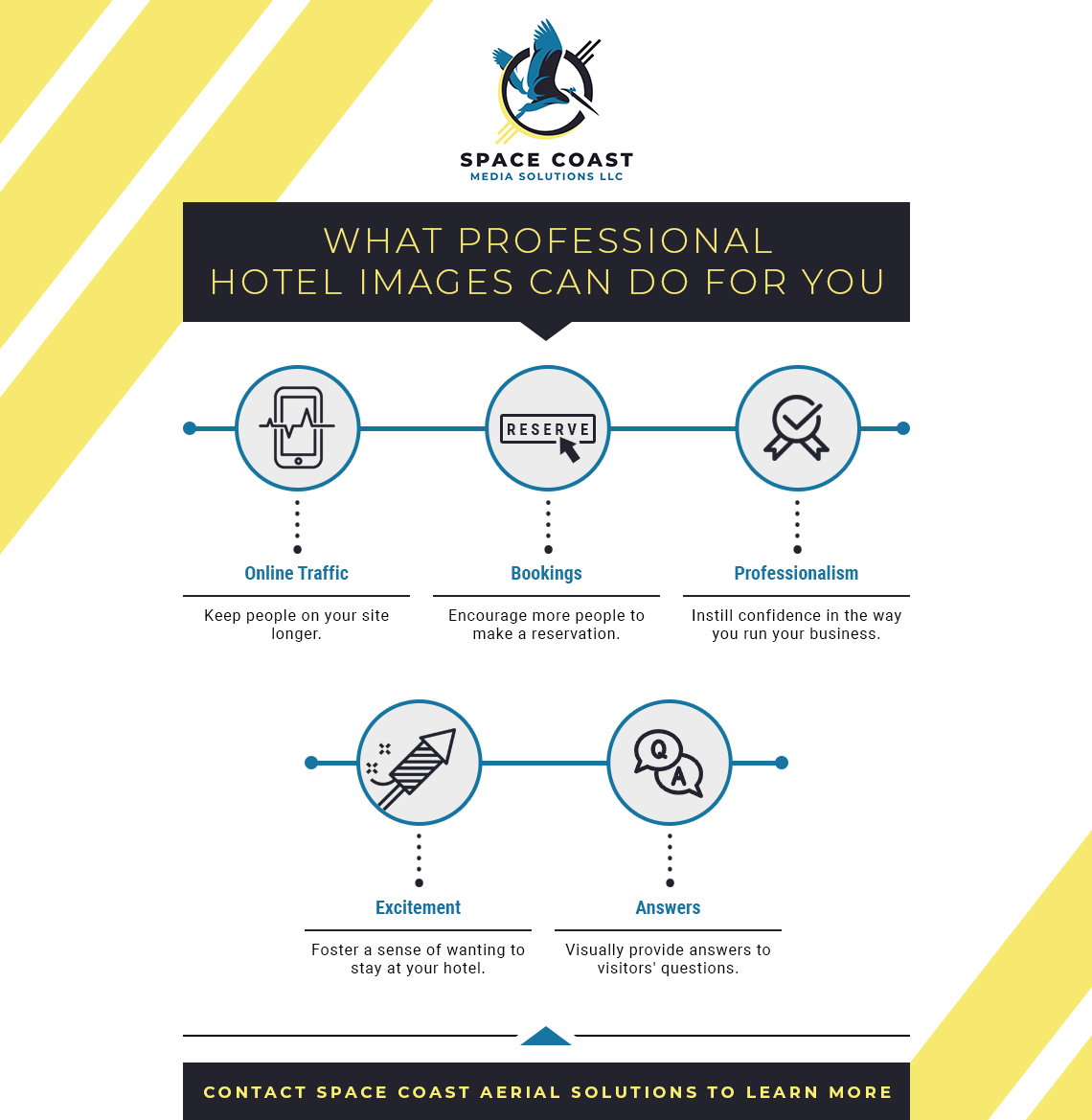 What Professional Hotel Images Can Do For You - infographic
